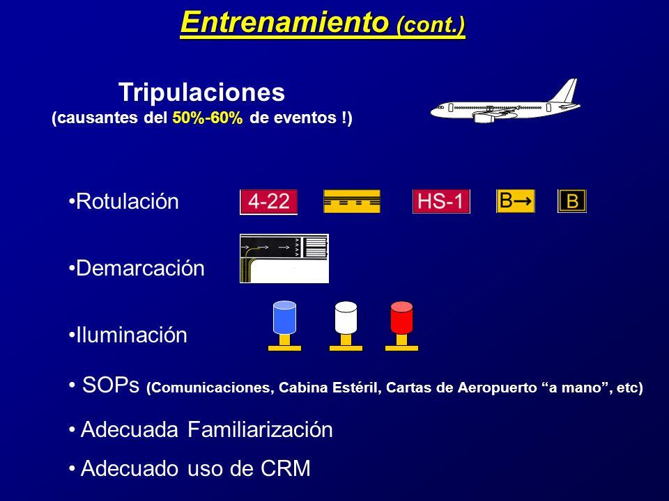 Entrenamiento TripulacionesATC Operadores de Vehículos Terr.