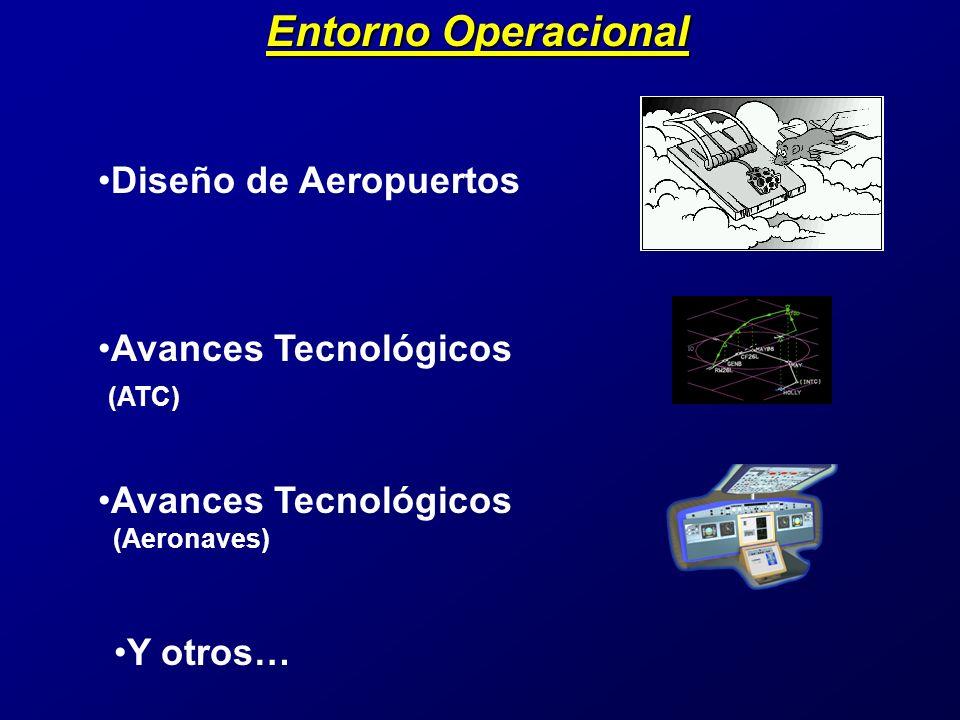 Entrenamiento (cont.) Tripulaciones (cont.) Adecuado uso de CRM También en tierra puede ser útil…