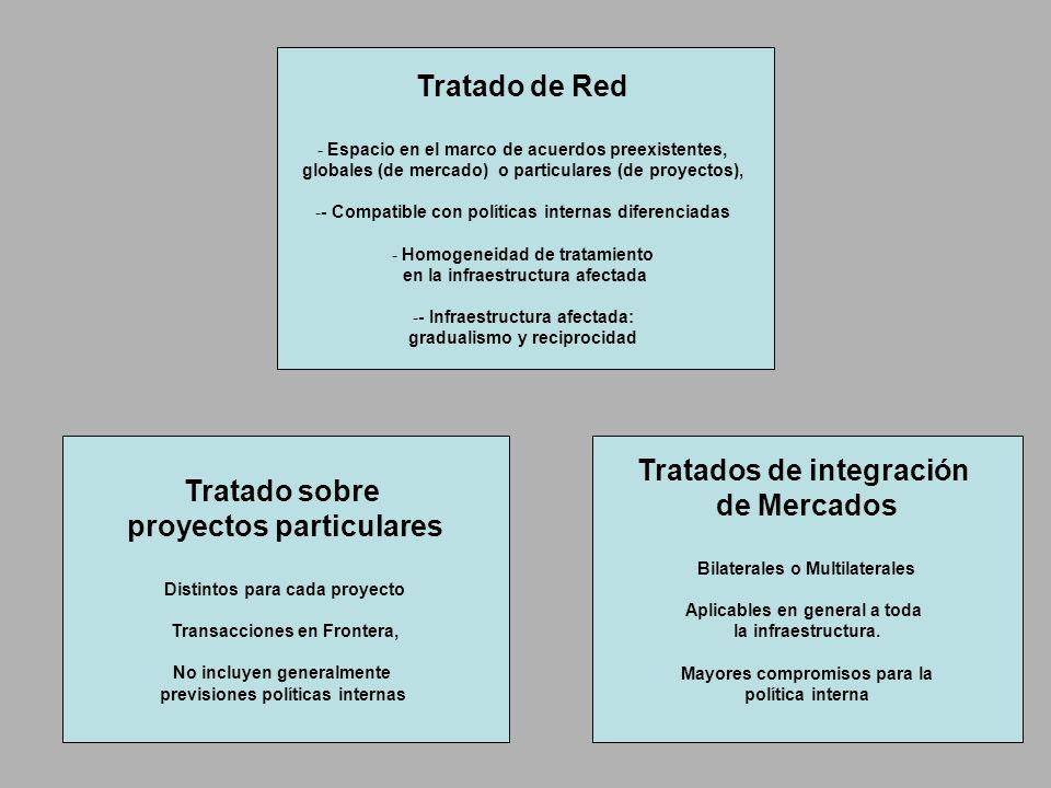 Tratado sobre proyectos particulares Distintos para cada proyecto Transacciones en Frontera, No incluyen generalmente previsiones políticas internas Tratados de integración de Mercados Bilaterales o Multilaterales Aplicables en general a toda la infraestructura.