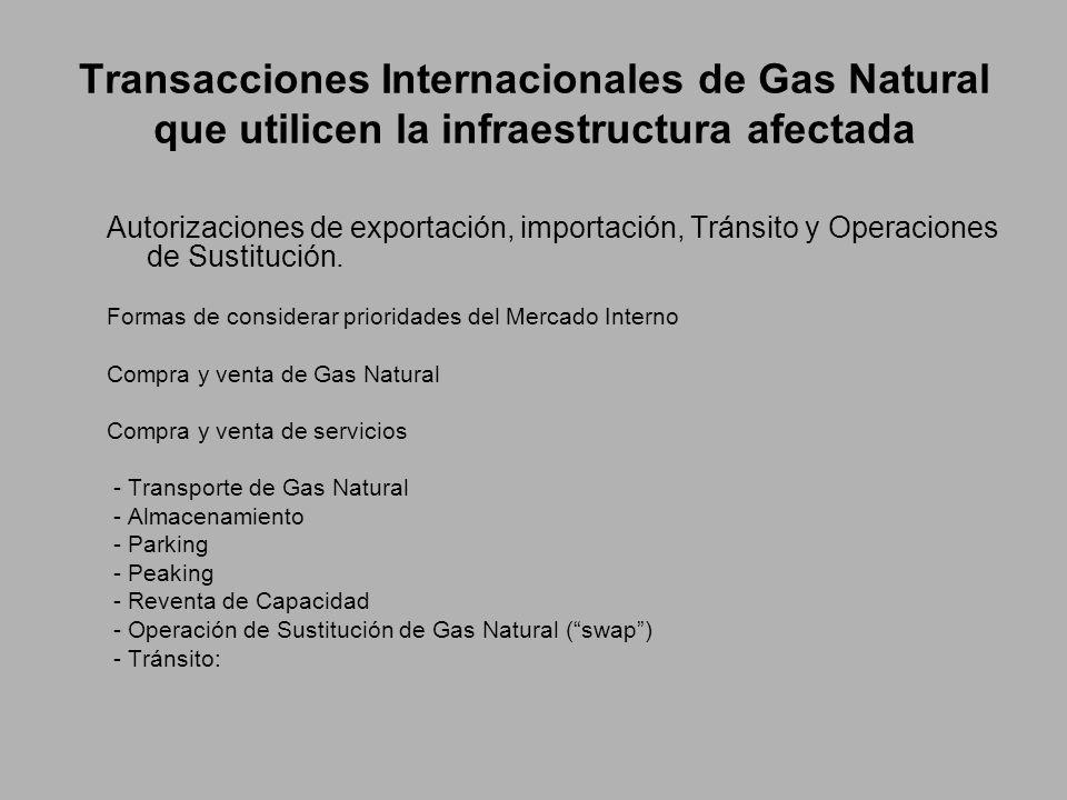 Transacciones Internacionales de Gas Natural que utilicen la infraestructura afectada Autorizaciones de exportación, importación, Tránsito y Operaciones de Sustitución.
