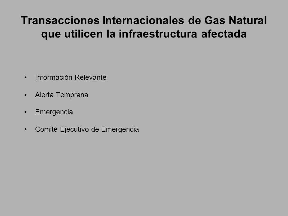 Transacciones Internacionales de Gas Natural que utilicen la infraestructura afectada Información Relevante Alerta Temprana Emergencia Comité Ejecutivo de Emergencia