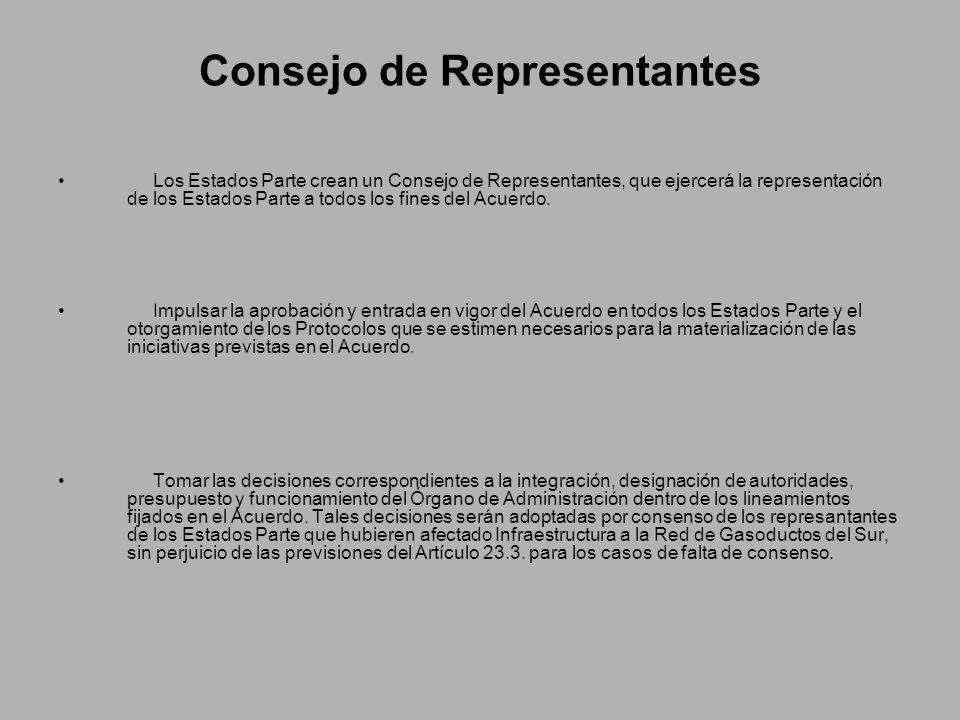 Consejo de Representantes Los Estados Parte crean un Consejo de Representantes, que ejercerá la representación de los Estados Parte a todos los fines del Acuerdo.