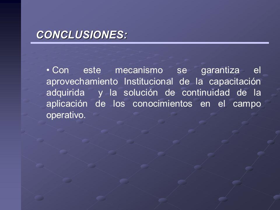 CONCLUSIONES: Con este mecanismo se garantiza el aprovechamiento Institucional de la capacitación adquirida y la solución de continuidad de la aplicac