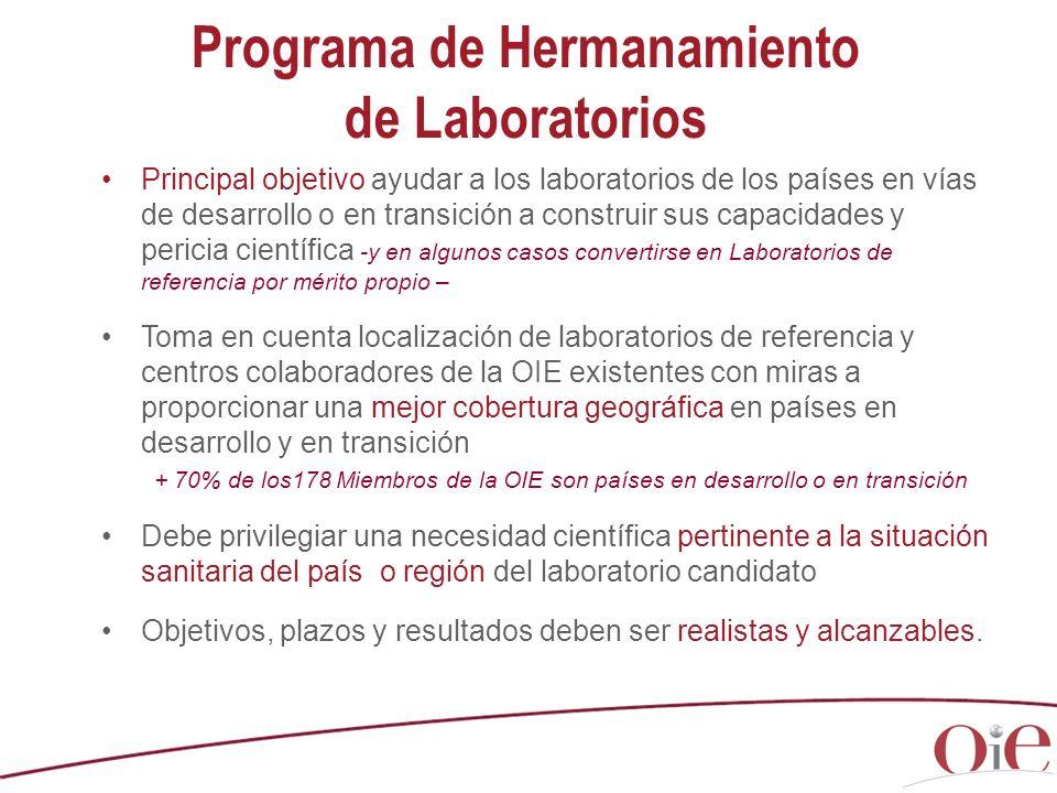 Programa de Hermanamiento de Laboratorios Principal objetivo ayudar a los laboratorios de los países en vías de desarrollo o en transición a construir