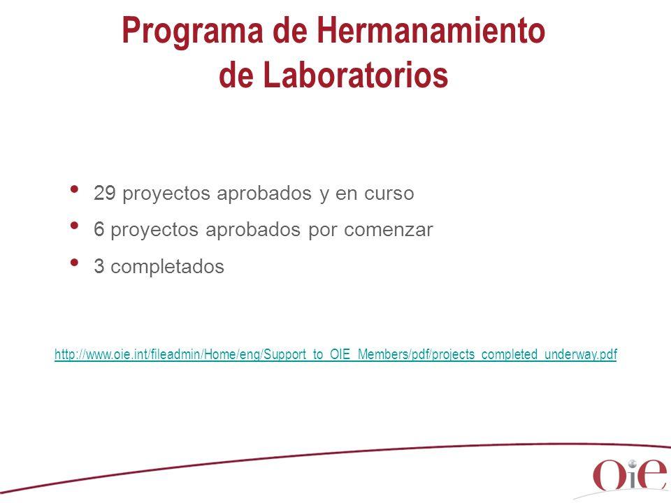 29 proyectos aprobados y en curso 6 proyectos aprobados por comenzar 3 completados Programa de Hermanamiento de Laboratorios http://www.oie.int/filead