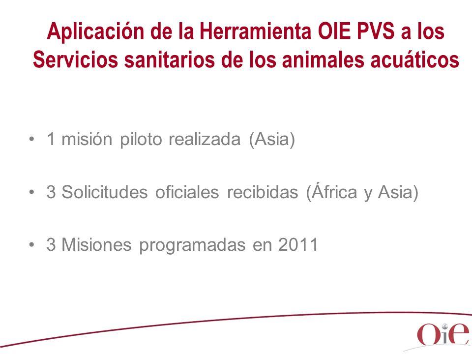 1 misión piloto realizada (Asia) 3 Solicitudes oficiales recibidas (África y Asia) 3 Misiones programadas en 2011 Aplicación de la Herramienta OIE PVS