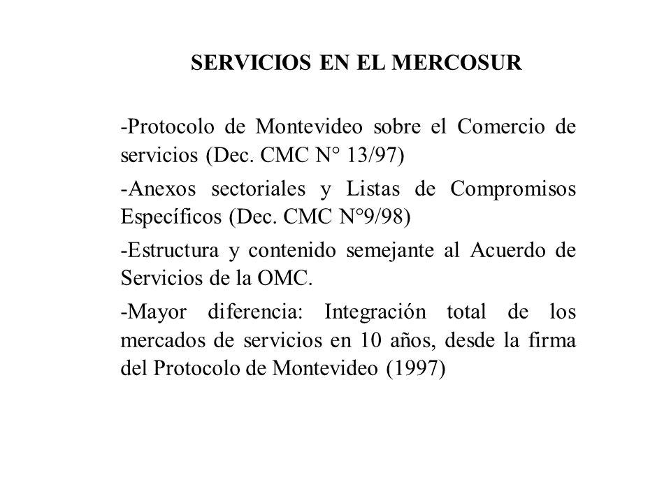 SERVICIOS EN EL MERCOSUR -Protocolo de Montevideo sobre el Comercio de servicios (Dec. CMC N° 13/97) -Anexos sectoriales y Listas de Compromisos Espec