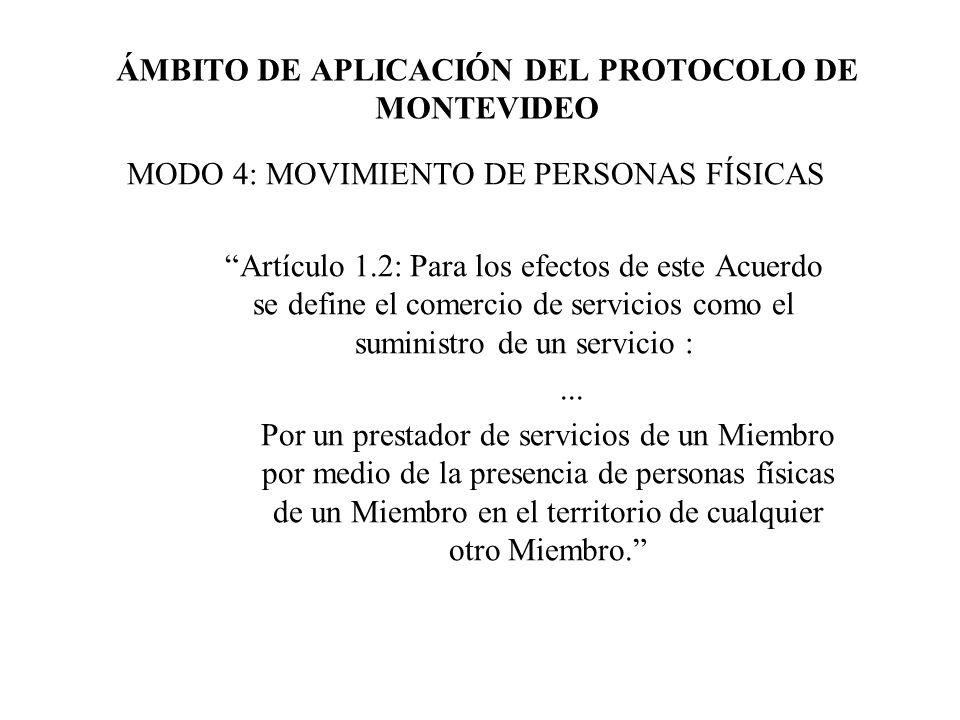 ÁMBITO DE APLICACIÓN DEL PROTOCOLO DE MONTEVIDEO MODO 4: MOVIMIENTO DE PERSONAS FÍSICAS Artículo 1.2: Para los efectos de este Acuerdo se define el co