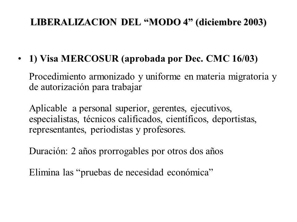 LIBERALIZACION DEL MODO 4 (diciembre 2003) 1) Visa MERCOSUR (aprobada por Dec. CMC 16/03) Procedimiento armonizado y uniforme en materia migratoria y