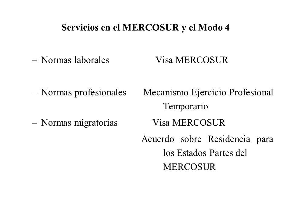 Servicios en el MERCOSUR y el Modo 4 –Normas laborales Visa MERCOSUR –Normas profesionales Mecanismo Ejercicio Profesional Temporario –Normas migrator