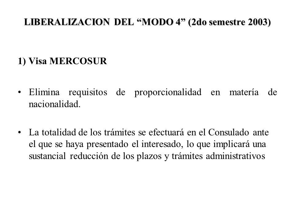LIBERALIZACION DEL MODO 4 (2do semestre 2003) 1) Visa MERCOSUR Elimina requisitos de proporcionalidad en matería de nacionalidad. La totalidad de los