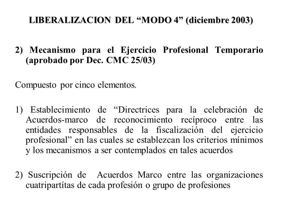 LIBERALIZACION DEL MODO 4 (diciembre 2003) 2) Mecanismo para el Ejercicio Profesional Temporario (aprobado por Dec. CMC 25/03) Compuesto por cinco ele