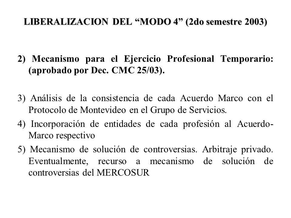 LIBERALIZACION DEL MODO 4 (2do semestre 2003) 2) Mecanismo para el Ejercicio Profesional Temporario: (aprobado por Dec. CMC 25/03). 3) Análisis de la
