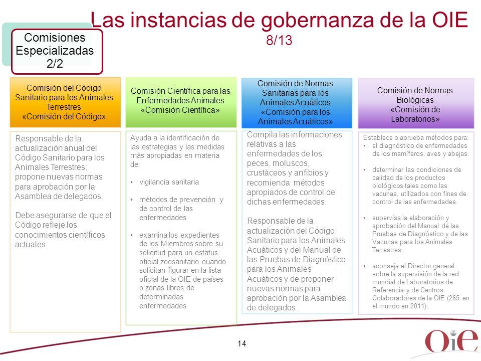 Las instancias de gobernanza de la OIE 8/13 14 Comisiones Especializadas 2/2 Comisión del Código Sanitario para los Animales Terrestres «Comisión del