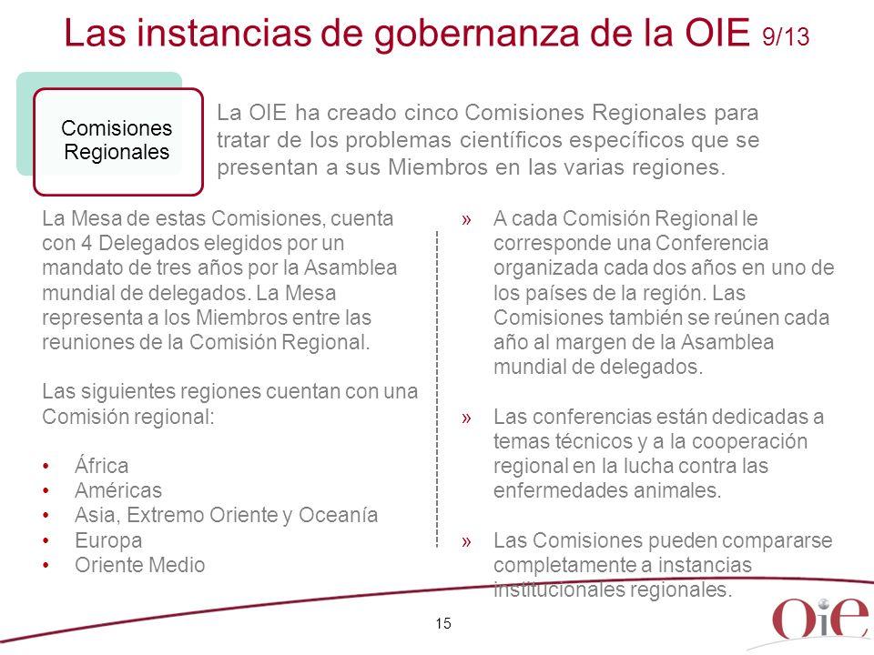 Las instancias de gobernanza de la OIE 9/13 Comisiones Regionales La OIE ha creado cinco Comisiones Regionales para tratar de los problemas científico