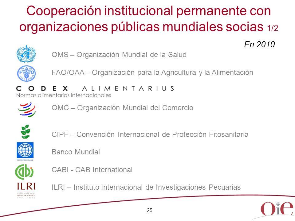 Cooperación institucional permanente con organizaciones públicas mundiales socias 1/2 25 OMS – Organización Mundial de la Salud FAO/OAA – Organización