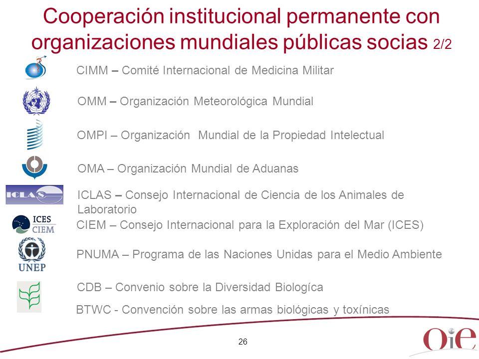 26 Cooperación institucional permanente con organizaciones mundiales públicas socias 2/2 OMM – Organización Meteorológica Mundial OMPI – Organización