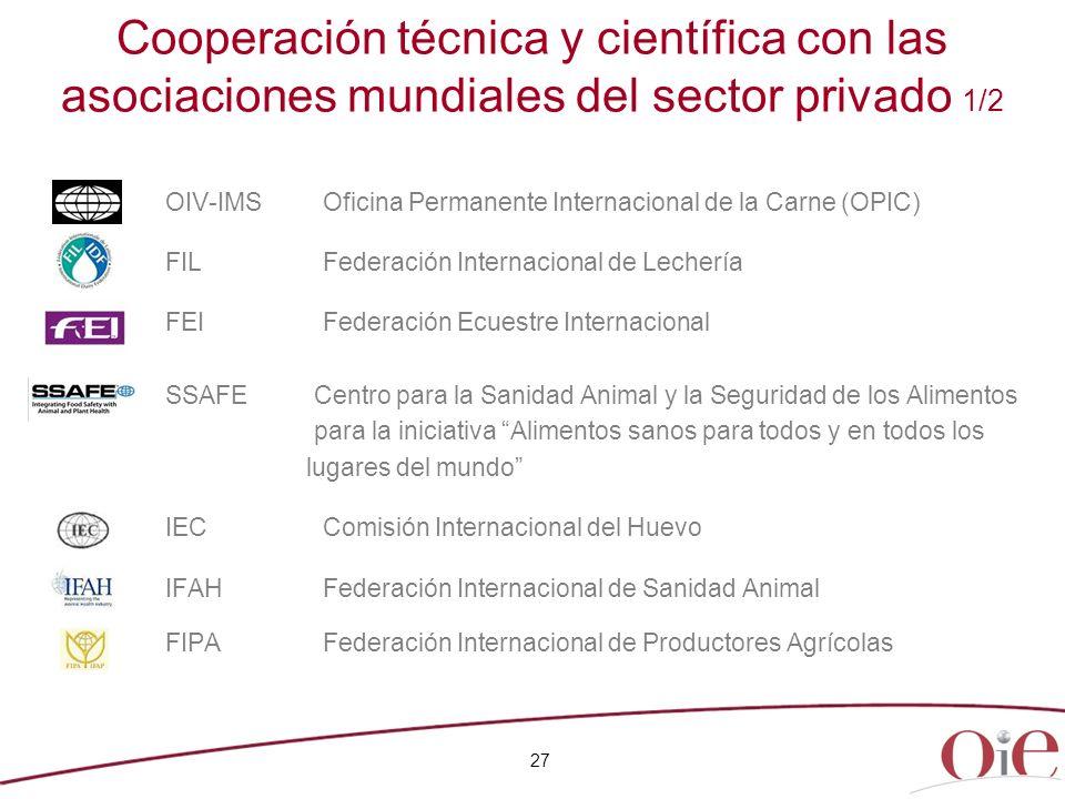 27 Cooperación técnica y científica con las asociaciones mundiales del sector privado 1/2 OIV-IMSOficina Permanente Internacional de la Carne (OPIC) F