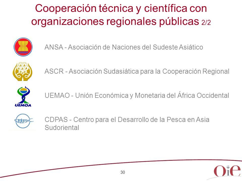 30 ANSA - Asociación de Naciones del Sudeste Asiático ASCR - Asociación Sudasiática para la Cooperación Regional UEMAO - Unión Económica y Monetaria d