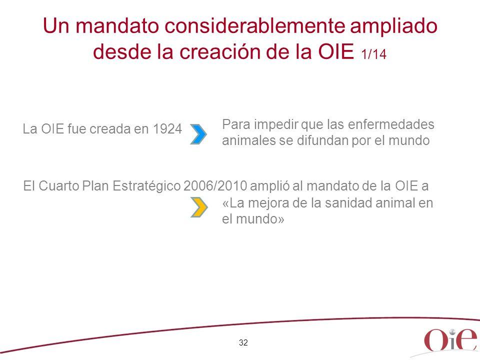 Un mandato considerablemente ampliado desde la creación de la OIE 1/14 La OIE fue creada en 1924 32 El Cuarto Plan Estratégico 2006/2010 amplió al man