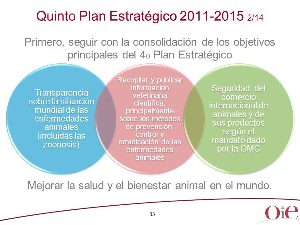 33 Quinto Plan Estratégico 2011-2015 2/14 Primero, seguir con la consolidación de los objetivos principales del 4 o Plan Estratégico Transparencia sob