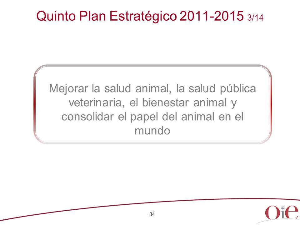 34 Quinto Plan Estratégico 2011-2015 3/14 Mejorar la salud animal, la salud pública veterinaria, el bienestar animal y consolidar el papel del animal