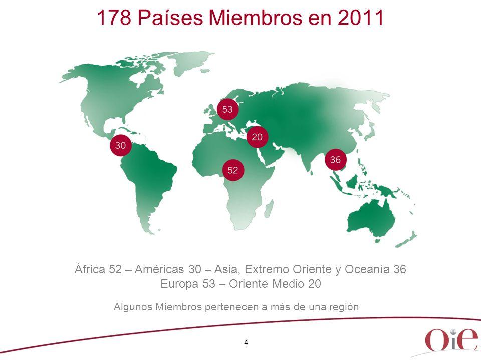 178 Países Miembros en 2011 4 Algunos Miembros pertenecen a más de una región África 52 – Américas 30 – Asia, Extremo Oriente y Oceanía 36 Europa 53 –