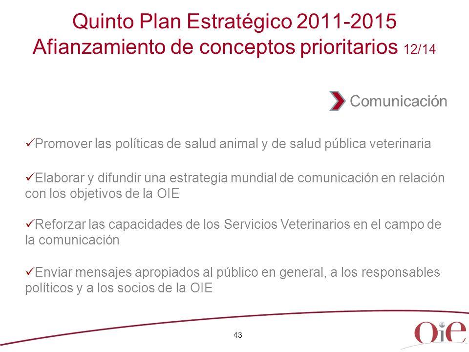 Quinto Plan Estratégico 2011-2015 Afianzamiento de conceptos prioritarios 12/14 43 Promover las políticas de salud animal y de salud pública veterinar
