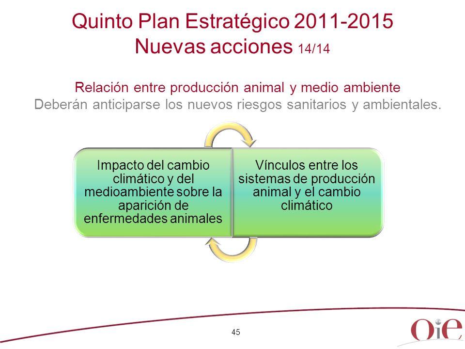 45 Quinto Plan Estratégico 2011-2015 Nuevas acciones 14/14 Relación entre producción animal y medio ambiente Deberán anticiparse los nuevos riesgos sa