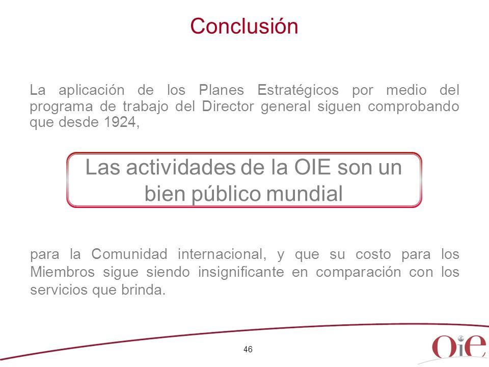 Conclusión 46 La aplicación de los Planes Estratégicos por medio del programa de trabajo del Director general siguen comprobando que desde 1924, Las a