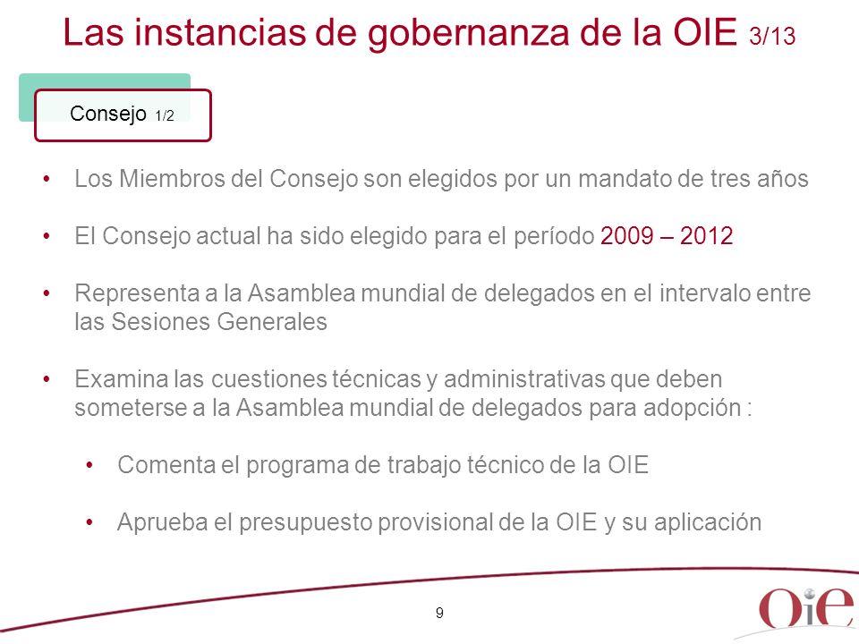 Las instancias de gobernanza de la OIE 3/13 9 Los Miembros del Consejo son elegidos por un mandato de tres años El Consejo actual ha sido elegido para