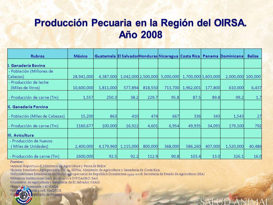RubrosMéxicoGuatemalaEl SalvadorHondurasNicaraguaCosta RicaPanamaDominicanaBelize I. Ganadería Bovina - Población (Millones de Cabezas)28,941,0004,387