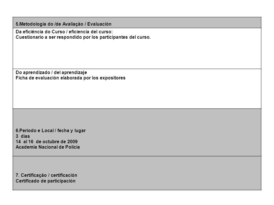 5.Metodologia do /de Avaliação / Evaluación Da eficiência do Curso / eficiencia del curso: Cuestionario a ser respondido por los participantes del cur