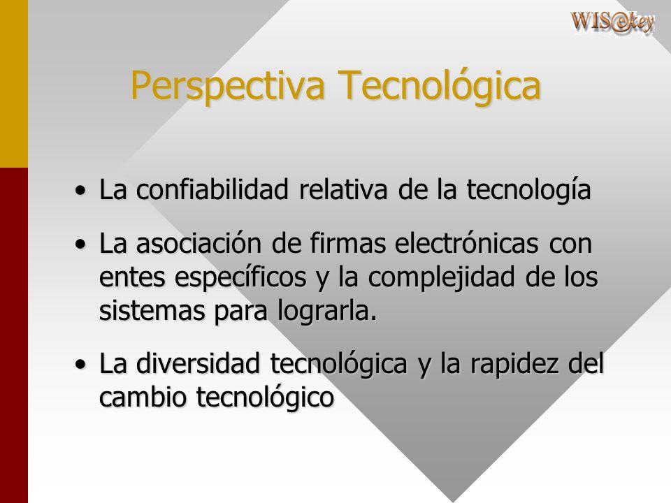Perspectiva Tecnológica La confiabilidad relativa de la tecnologíaLa confiabilidad relativa de la tecnología La asociación de firmas electrónicas con