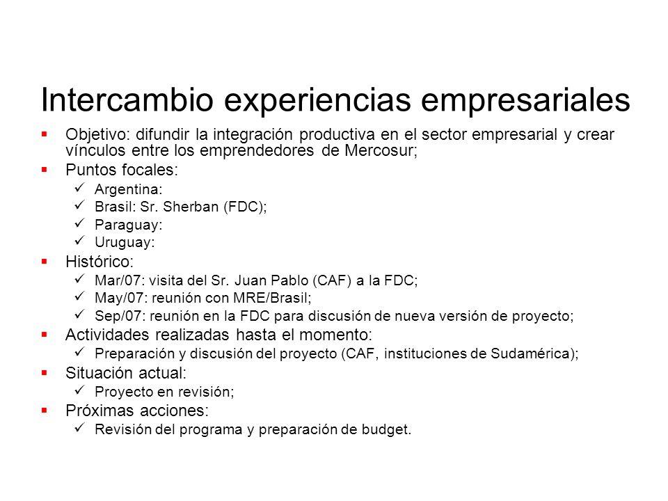 Intercambio experiencias empresariales Objetivo: difundir la integración productiva en el sector empresarial y crear vínculos entre los emprendedores de Mercosur; Puntos focales: Argentina: Brasil: Sr.