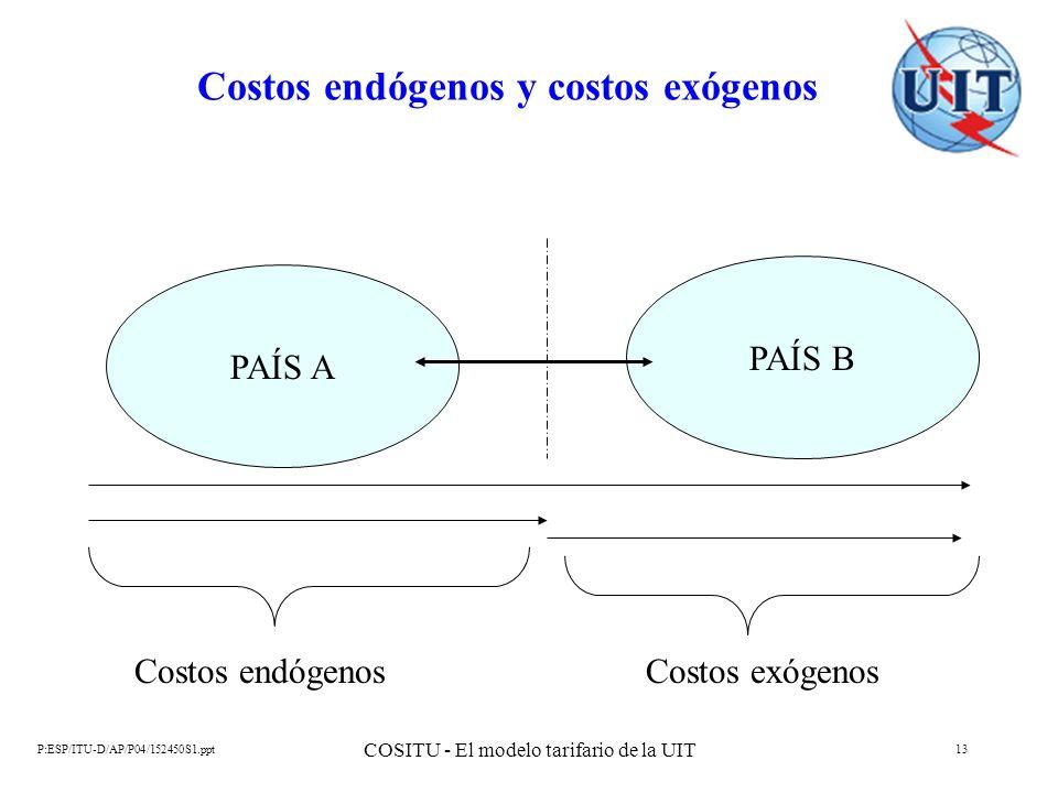 P:ESP/ITU-D/AP/P04/152450S1.ppt COSITU - El modelo tarifario de la UIT 13 Costos endógenos y costos exógenos PAÍS A PAÍS B Costos endógenosCostos exóg