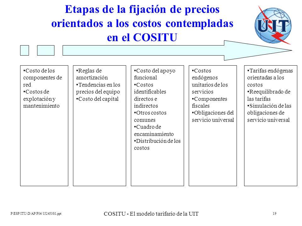 P:ESP/ITU-D/AP/P04/152450S1.ppt COSITU - El modelo tarifario de la UIT 19 Etapas de la fijación de precios orientados a los costos contempladas en el