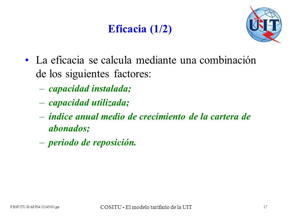 P:ESP/ITU-D/AP/P04/152450S1.ppt COSITU - El modelo tarifario de la UIT 27 Eficacia (1/2) La eficacia se calcula mediante una combinación de los siguie