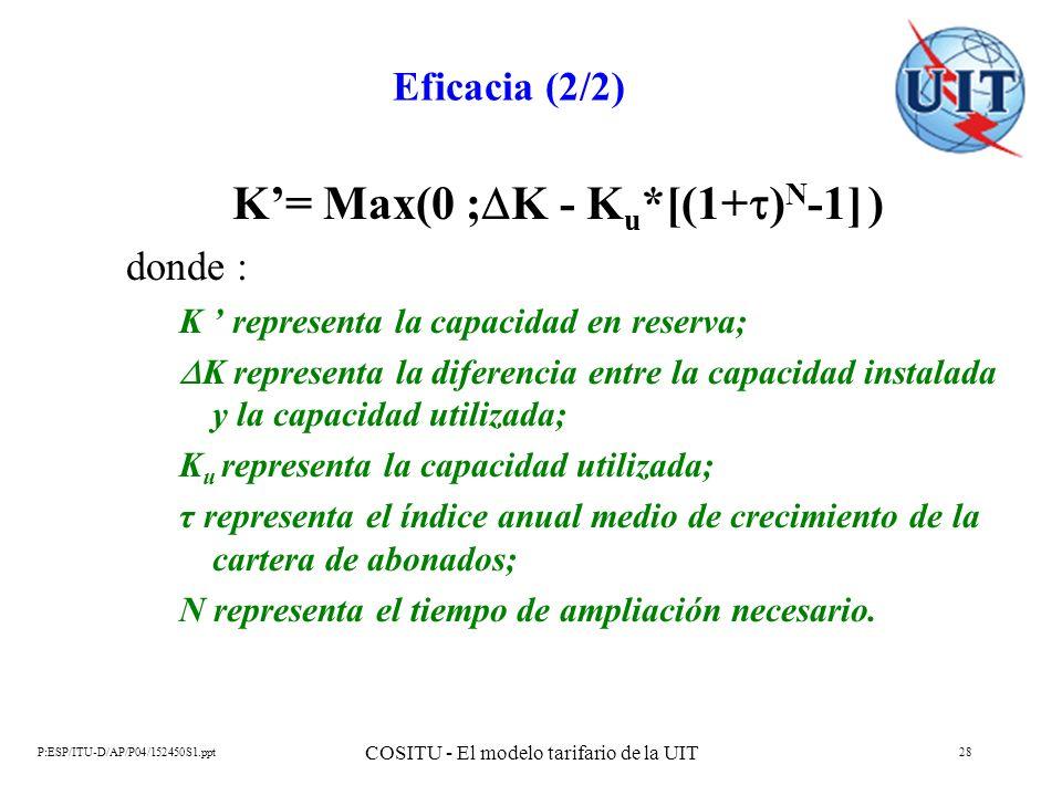 P:ESP/ITU-D/AP/P04/152450S1.ppt COSITU - El modelo tarifario de la UIT 28 Eficacia (2/2) K= Max(0 ; K - K u *[(1+ ) N -1] ) donde : K representa la ca