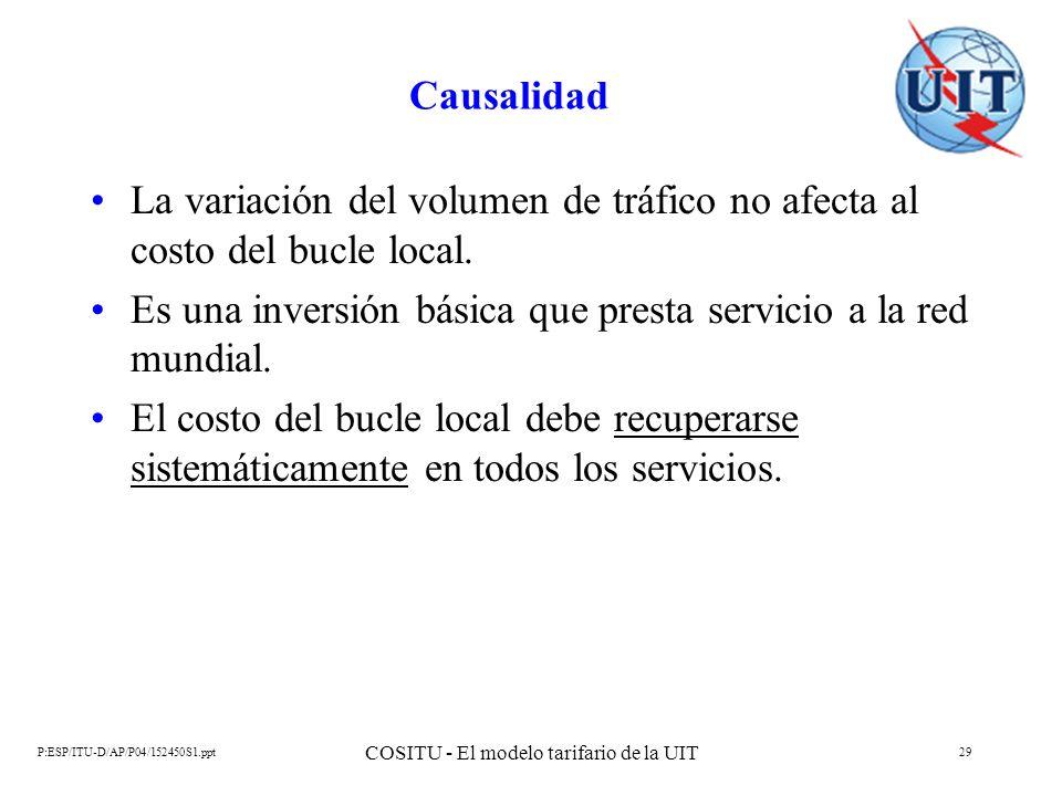 P:ESP/ITU-D/AP/P04/152450S1.ppt COSITU - El modelo tarifario de la UIT 29 Causalidad La variación del volumen de tráfico no afecta al costo del bucle