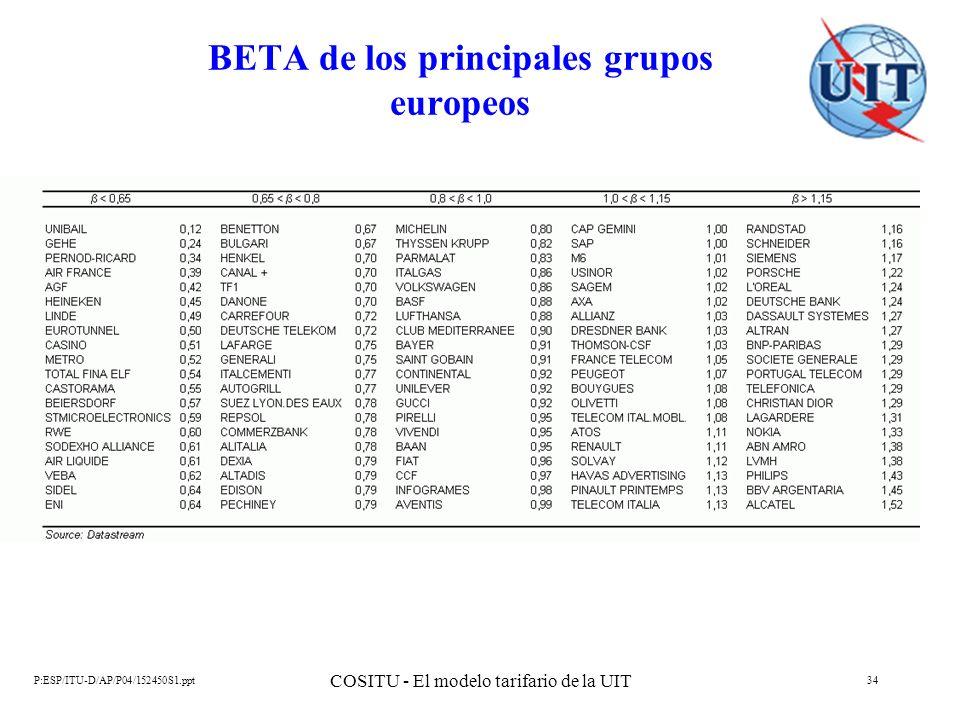 P:ESP/ITU-D/AP/P04/152450S1.ppt COSITU - El modelo tarifario de la UIT 34 BETA de los principales grupos europeos