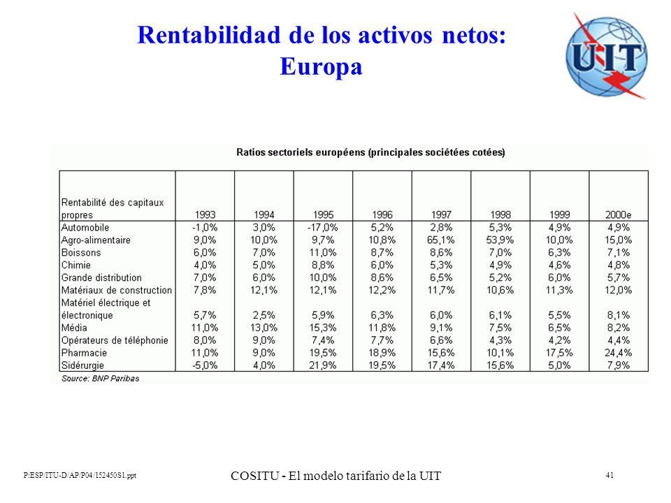P:ESP/ITU-D/AP/P04/152450S1.ppt COSITU - El modelo tarifario de la UIT 41 Rentabilidad de los activos netos: Europa