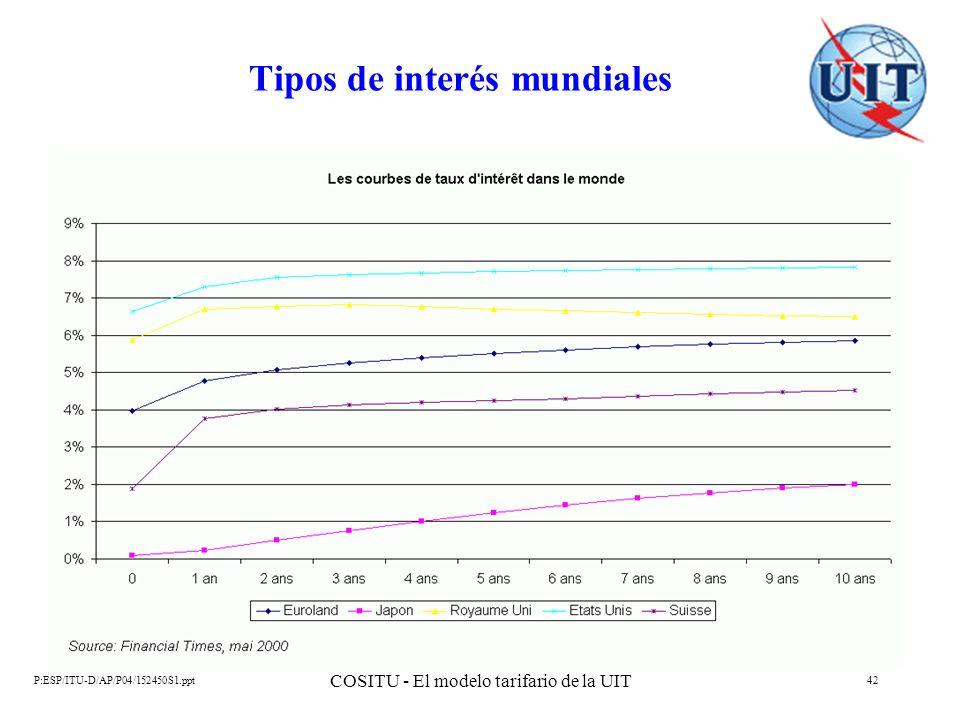 P:ESP/ITU-D/AP/P04/152450S1.ppt COSITU - El modelo tarifario de la UIT 42 Tipos de interés mundiales