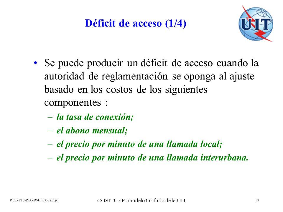 P:ESP/ITU-D/AP/P04/152450S1.ppt COSITU - El modelo tarifario de la UIT 53 Déficit de acceso (1/4) Se puede producir un déficit de acceso cuando la aut