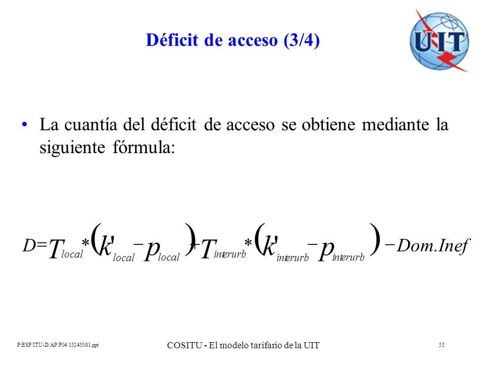 P:ESP/ITU-D/AP/P04/152450S1.ppt COSITU - El modelo tarifario de la UIT 55 Déficit de acceso (3/4) La cuantía del déficit de acceso se obtiene mediante