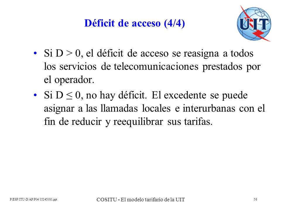 P:ESP/ITU-D/AP/P04/152450S1.ppt COSITU - El modelo tarifario de la UIT 56 Déficit de acceso (4/4) Si D > 0, el déficit de acceso se reasigna a todos l