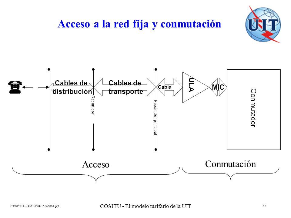 P:ESP/ITU-D/AP/P04/152450S1.ppt COSITU - El modelo tarifario de la UIT 63 Acceso a la red fija y conmutación Conmutador Repartidor principal ULA Repar