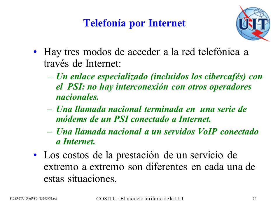 P:ESP/ITU-D/AP/P04/152450S1.ppt COSITU - El modelo tarifario de la UIT 67 Telefonía por Internet Hay tres modos de acceder a la red telefónica a travé