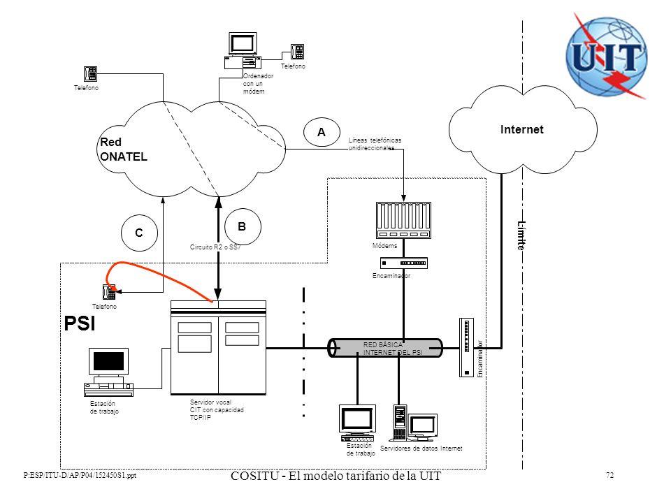 P:ESP/ITU-D/AP/P04/152450S1.ppt COSITU - El modelo tarifario de la UIT 72 PSI RED BÁSICA INTERNET DEL PSI Red ONATEL Telefono Ordenador con un módem L