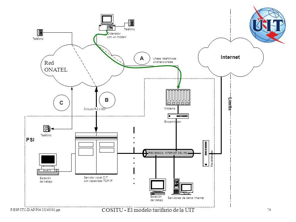 P:ESP/ITU-D/AP/P04/152450S1.ppt COSITU - El modelo tarifario de la UIT 74 PSI RED BÁSICA INTERNET DEL PSI Red ONATEL Teléfono Ordenador con un módem L